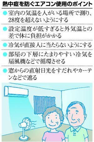 熱中症を防ぐエアコン
