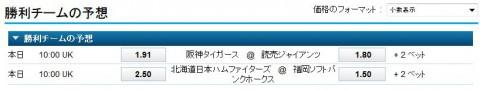 CS第3戦阪神vs巨人オッズ