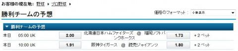 CS2014巨人対阪神第4戦オッズ