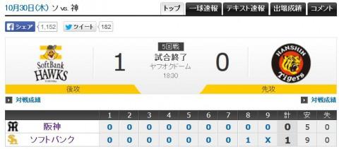 日本シリーズ2014第5戦阪神vsソフトバンク結果