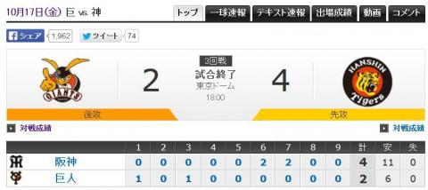 CS2014第3戦巨人vs阪神結果