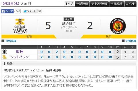 日本シリーズ2014第4戦阪神vsソフトバンク結果