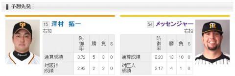 CS2014第2戦巨人vs阪神予告先発