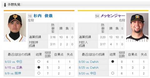 CS2014第3戦巨人vs阪神予告先発