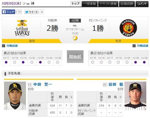 日本シリーズ2014第4戦阪神vsソフトバンク予告先発