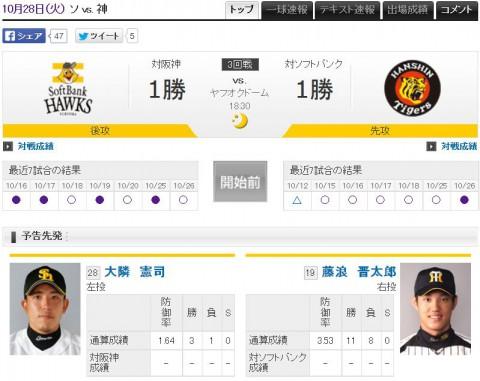 日本シリーズ2014第3戦阪神vsソフトバンク予告先発