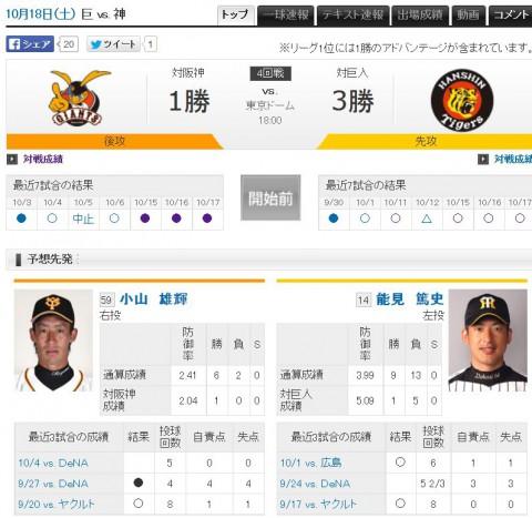 CS2014巨人対阪神第4戦予告先発