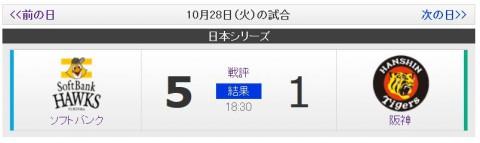 日本シリーズ2014第3戦阪神vsソフトバンク結果