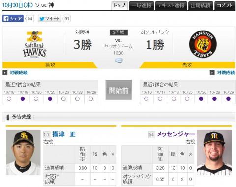 日本シリーズ2014第5戦阪神vsソフトバンク予告先発