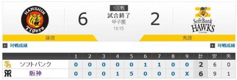 日本シリーズ2014第一戦阪神vsソフトバンク結果