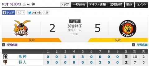 CS2014第2戦巨人vs阪神結果