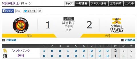 日本シリーズ2014第2戦阪神vsソフトバンク結果