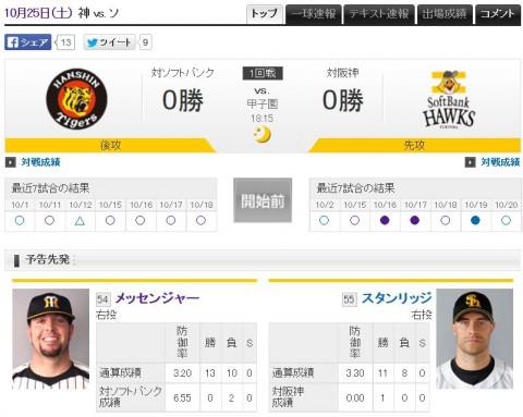 日本シリーズ阪神vsソフトバンク第一戦予告先発