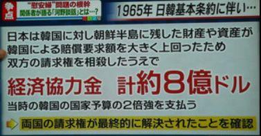日韓基本条約で最終的に解決