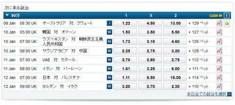 アジア大会2015試合ベット