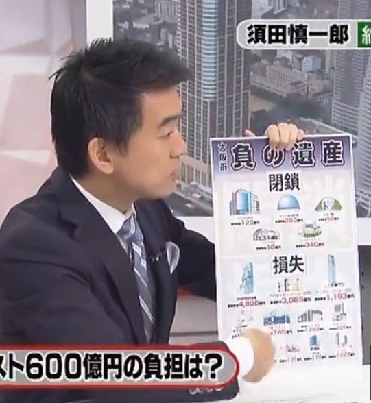 大阪都構想デタラメな税金の使い方