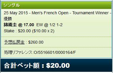 全仏オープンテニス2015錦織圭優勝