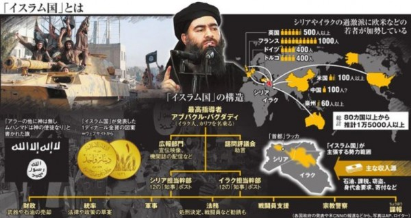 イスラム国画像4