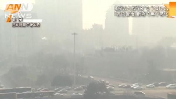 中国大気汚染3