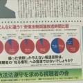 安保法制報道の賛成反対の割合