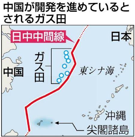 東シナ海のガス田開発2
