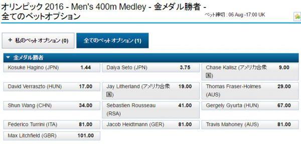 リオ五輪競泳男子400mメドレーオッズ