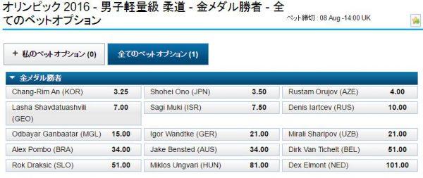 リオ五輪男子柔道73kg級オッズ