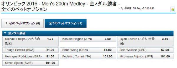 リオ五輪競泳男子200mメドレーオッズ