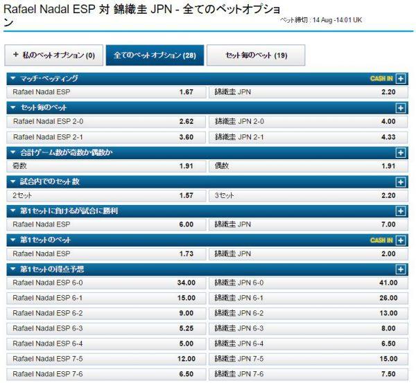リオ五輪男子テニス3位決定戦オッズ